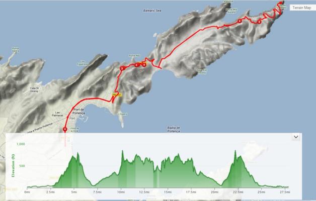 Majorca Formentor Climb