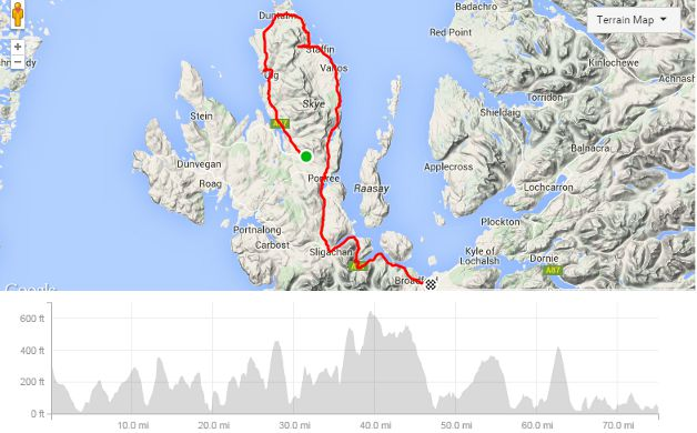 Scotland Cycle Touring Day 3
